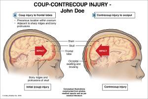 coup_web